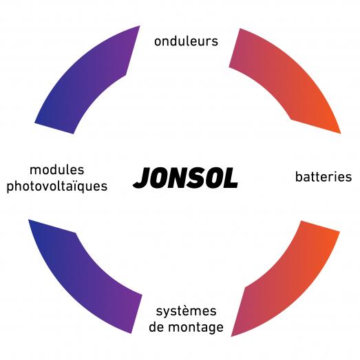 Jonsol_Produktkreis_FR_201119